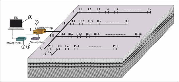 Схема измерительной установки мониторинговых наблюдений.