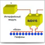 сейсмостанция is128